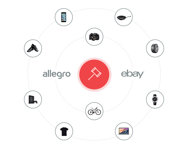 Sprzedaż na Allegro i e-Bay